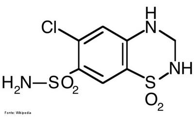 hidroclorotiazida o que é